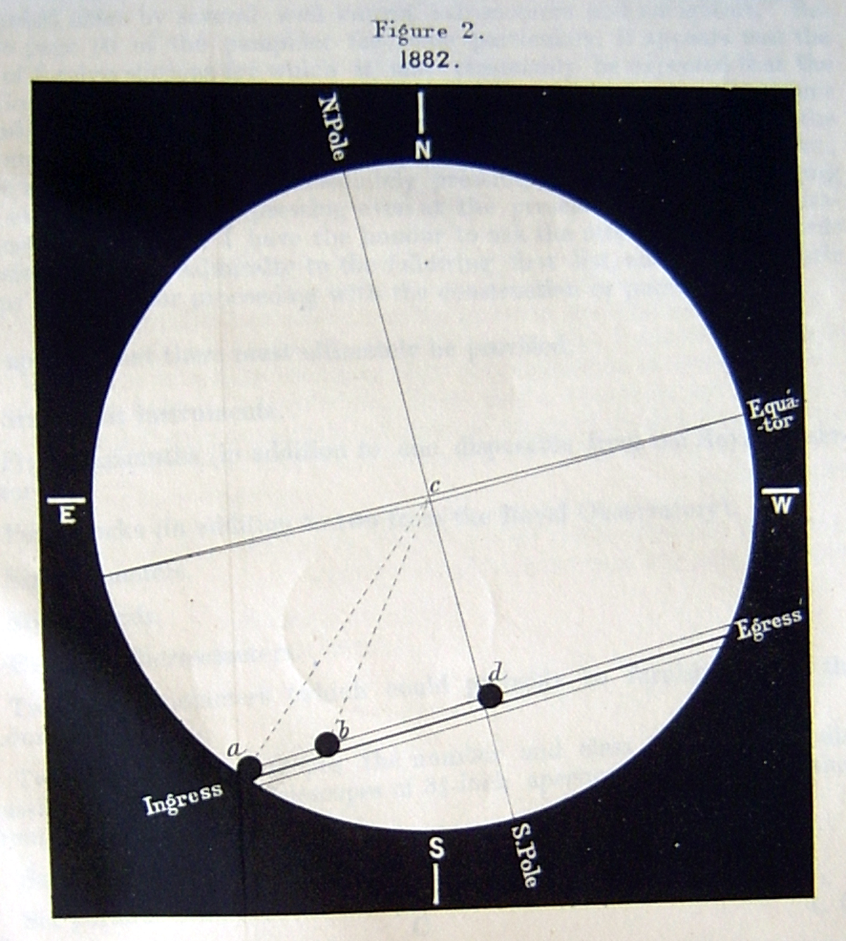 Warren de la Rue's 1868 chart of the path of Venus in 1882