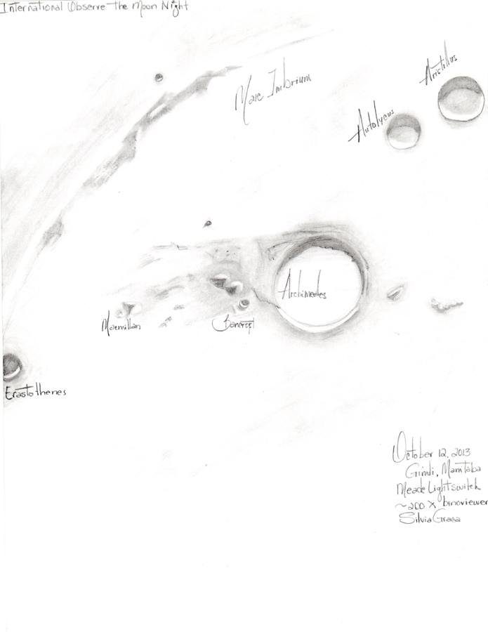 Archimedes crater sketch