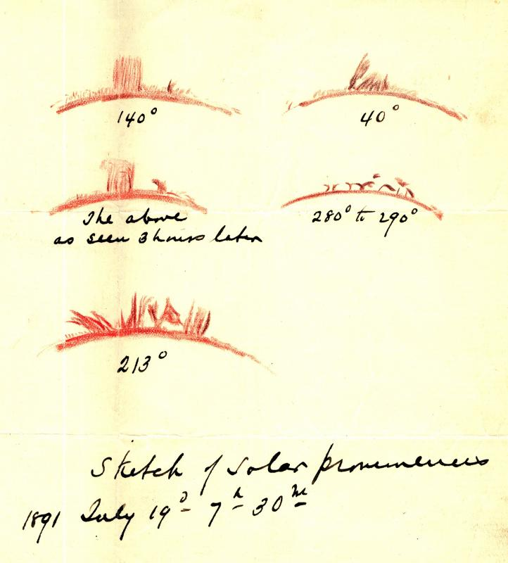 Prominences 1891
